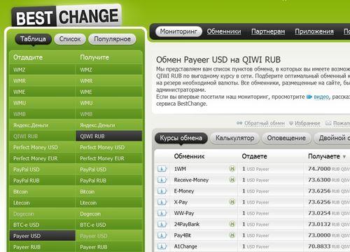 Как обменять деньги в qiwi wallet на карты сбербанка