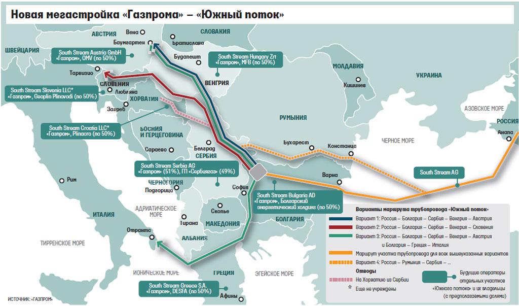 Жадность Киева в газовом