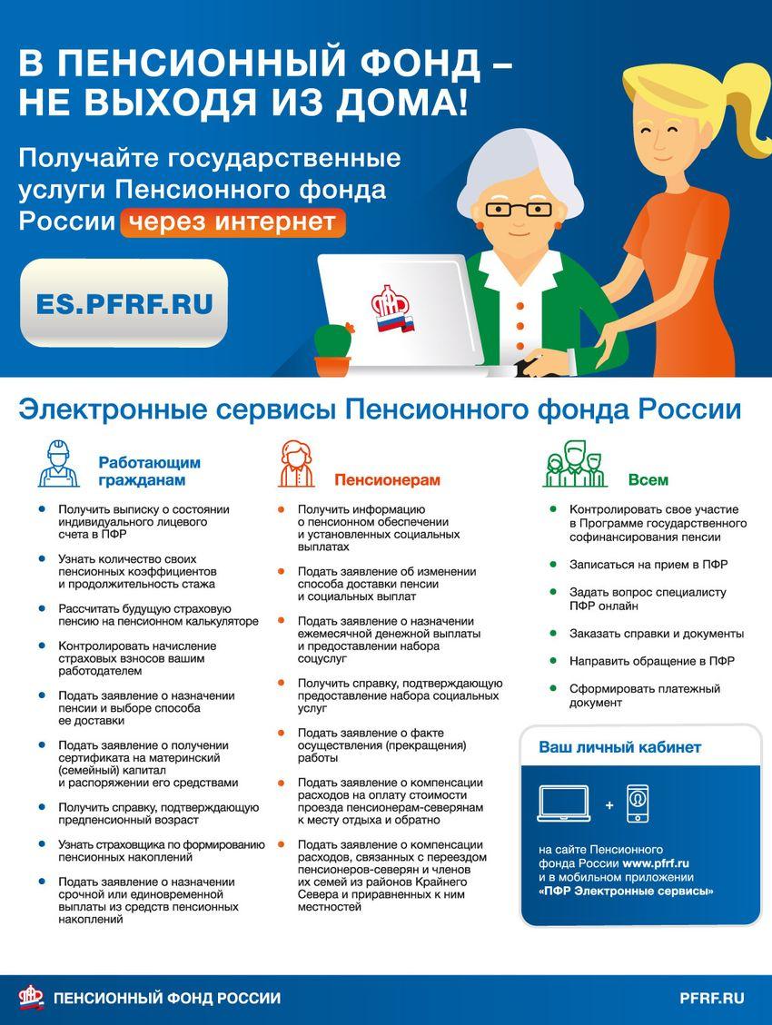Пенсионный фонд минусинск личный кабинет соль в потребительской корзине